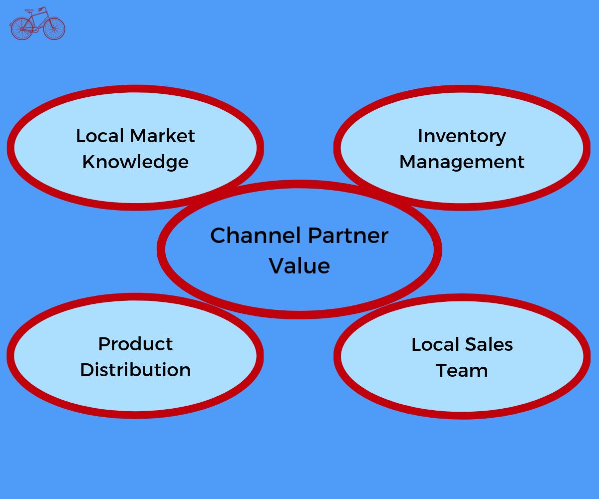 Channel Partner Value