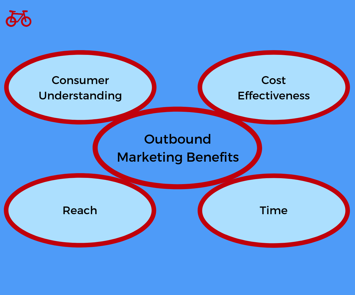 Outbound Marketing Benefits