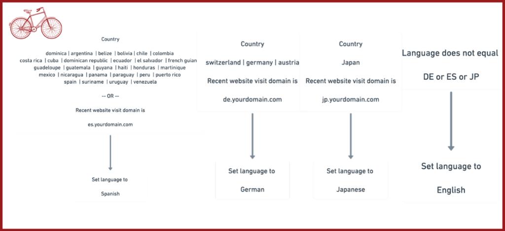 JP Language Assignment